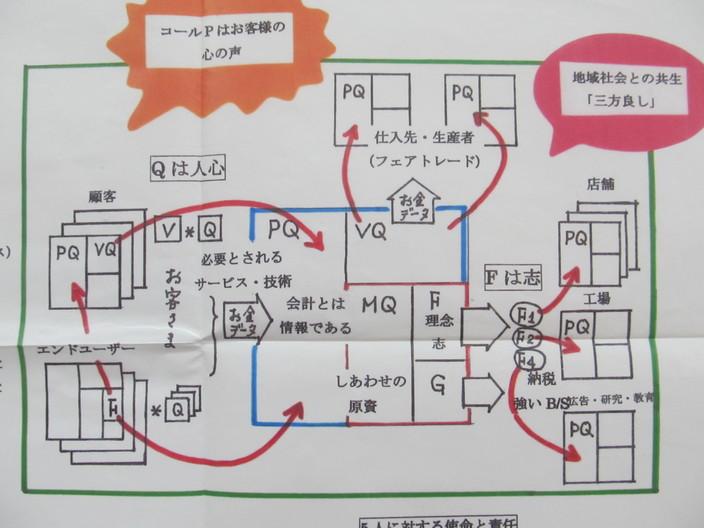世の中STRAC.JPGのサムネール画像